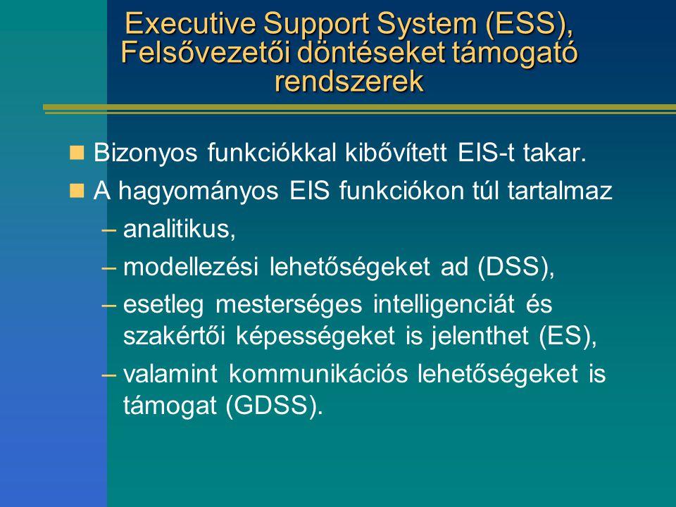 Executive Support System (ESS), Felsővezetői döntéseket támogató rendszerek Bizonyos funkciókkal kibővített EIS-t takar. A hagyományos EIS funkciókon