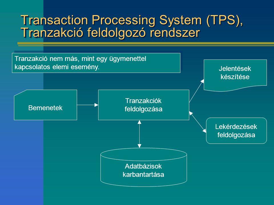 Transaction Processing System (TPS), Tranzakció feldolgozó rendszer Bemenetek Tranzakciók feldolgozása Adatbázisok karbantartása Lekérdezések feldolgo