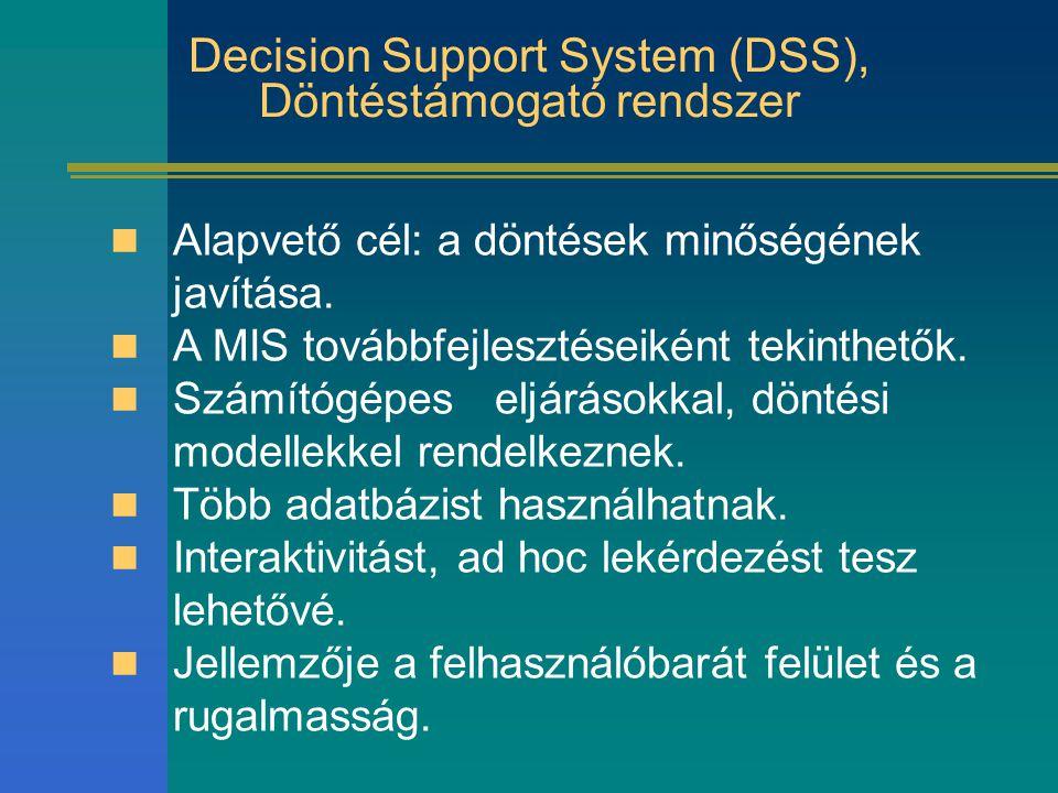 Decision Support System (DSS), Döntéstámogató rendszer Alapvető cél: a döntések minőségének javítása. A MIS továbbfejlesztéseiként tekinthetők. Számít