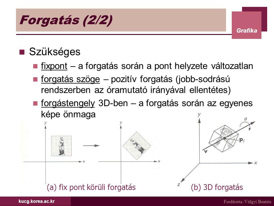 Fordította: Völgyi Beatrix Grafika kucg.korea.ac.kr Forgatás (2/2) Szükséges fixpont – a forgatás során a pont helyzete változatlan forgatás szöge – p