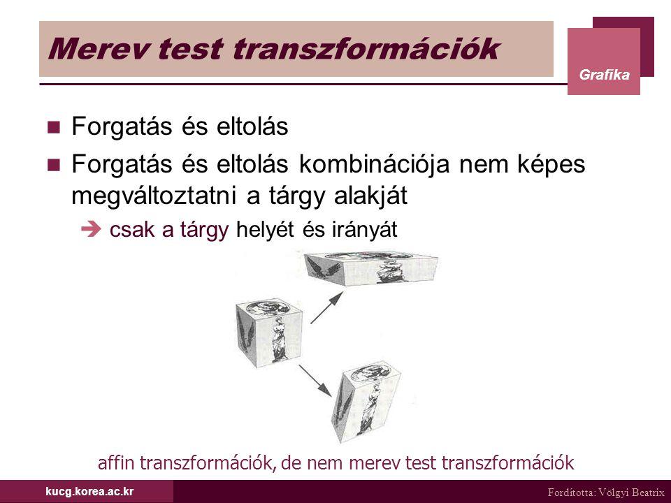 Fordította: Völgyi Beatrix Grafika kucg.korea.ac.kr Merev test transzformációk Forgatás és eltolás Forgatás és eltolás kombinációja nem képes megválto