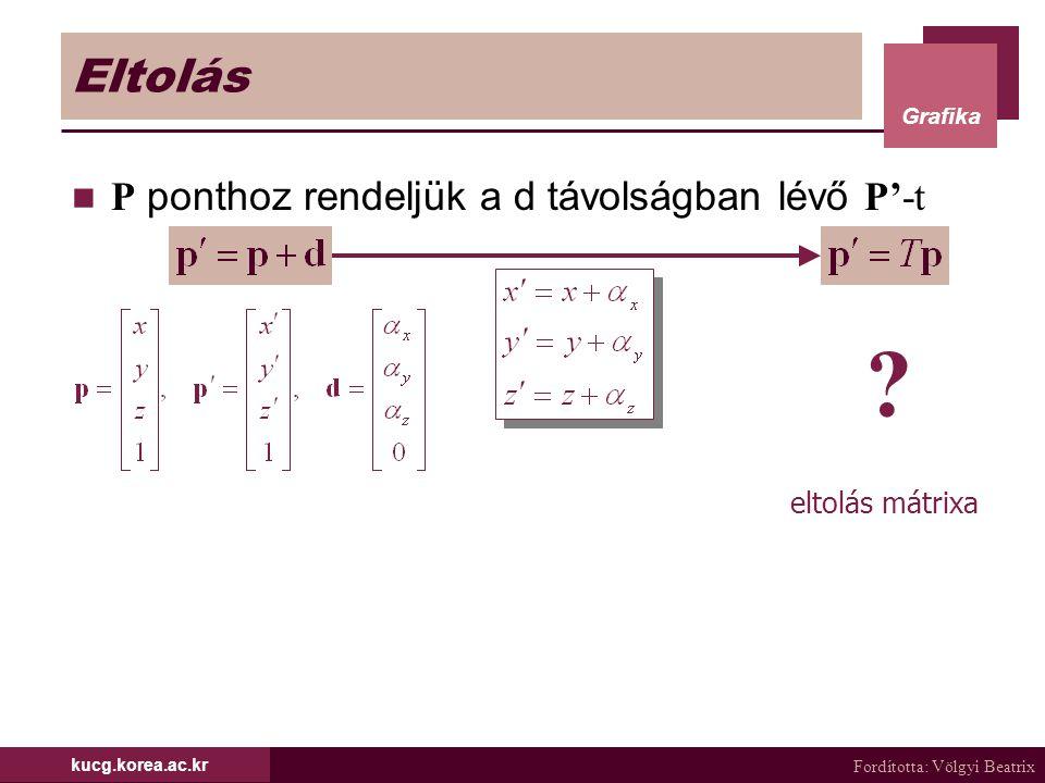 Fordította: Völgyi Beatrix Grafika kucg.korea.ac.kr Eltolás P ponthoz rendeljük a d távolságban lévő P'-t eltolás mátrixa ?