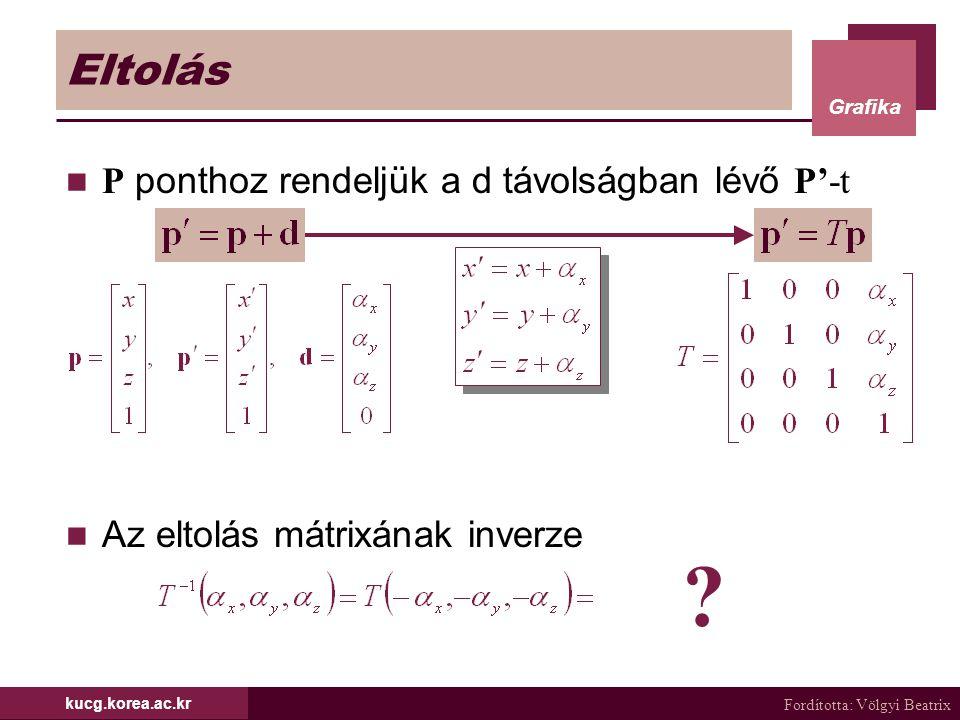 Fordította: Völgyi Beatrix Grafika kucg.korea.ac.kr Eltolás P ponthoz rendeljük a d távolságban lévő P'-t Az eltolás mátrixának inverze ?