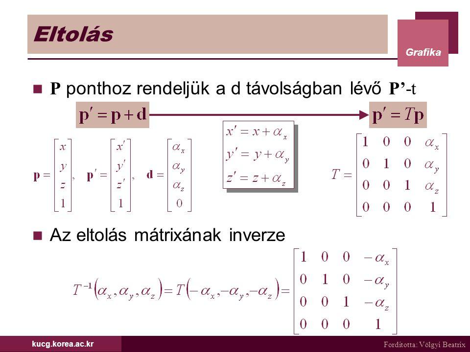 Fordította: Völgyi Beatrix Grafika kucg.korea.ac.kr Eltolás P ponthoz rendeljük a d távolságban lévő P'-t Az eltolás mátrixának inverze