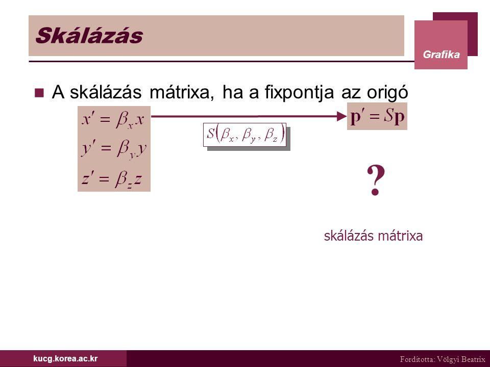 Fordította: Völgyi Beatrix Grafika kucg.korea.ac.kr Skálázás A skálázás mátrixa, ha a fixpontja az origó skálázás mátrixa ?