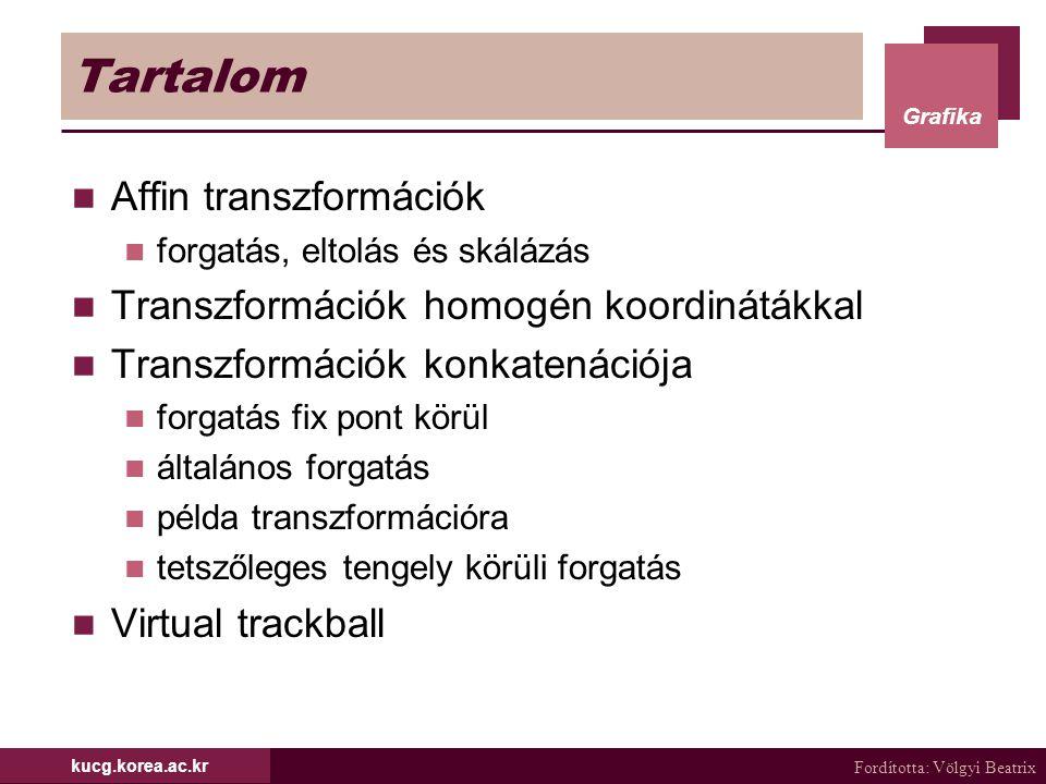 Fordította: Völgyi Beatrix Grafika kucg.korea.ac.kr Tartalom Affin transzformációk forgatás, eltolás és skálázás Transzformációk homogén koordinátákka