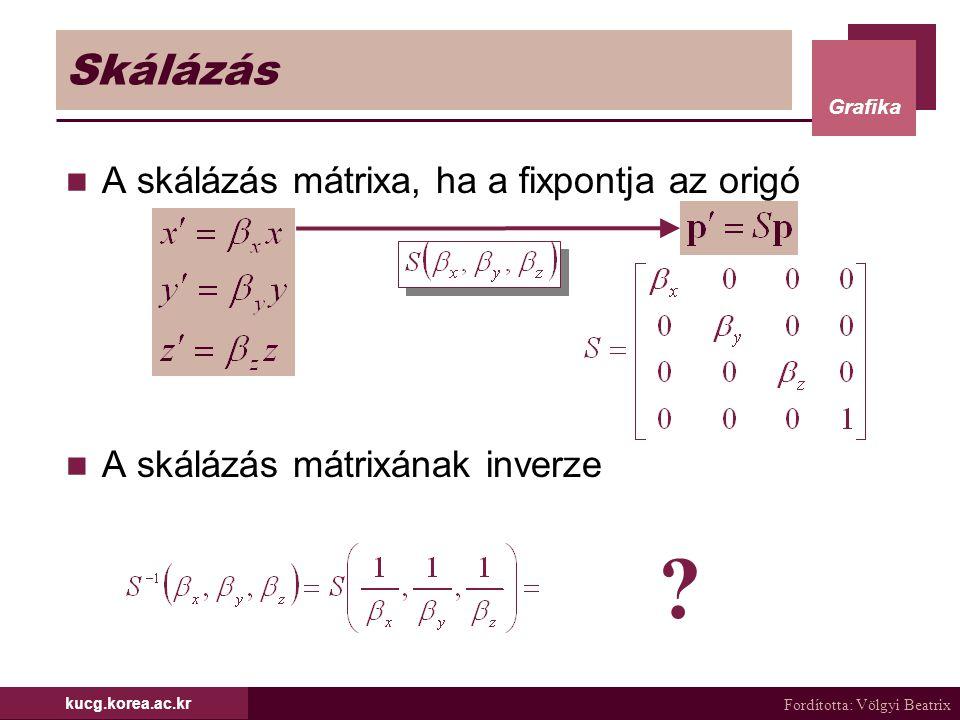 Fordította: Völgyi Beatrix Grafika kucg.korea.ac.kr Skálázás A skálázás mátrixa, ha a fixpontja az origó A skálázás mátrixának inverze ?