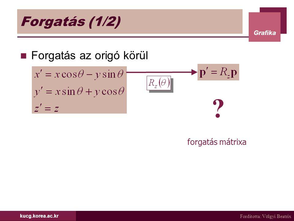 Fordította: Völgyi Beatrix Grafika kucg.korea.ac.kr Forgatás (1/2) Forgatás az origó körül forgatás mátrixa ?