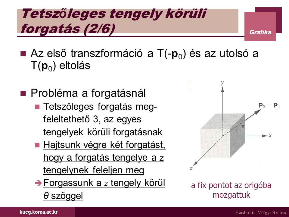 Fordította: Völgyi Beatrix Grafika kucg.korea.ac.kr Tetsz ő leges tengely körüli forgatás (2/6) Az első transzformáció a T(-p 0 ) és az utolsó a T(p 0