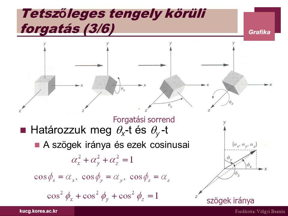 Fordította: Völgyi Beatrix Grafika kucg.korea.ac.kr Tetsz ő leges tengely körüli forgatás (3/6) Határozzuk meg  x -t és  y -t A szögek iránya és eze