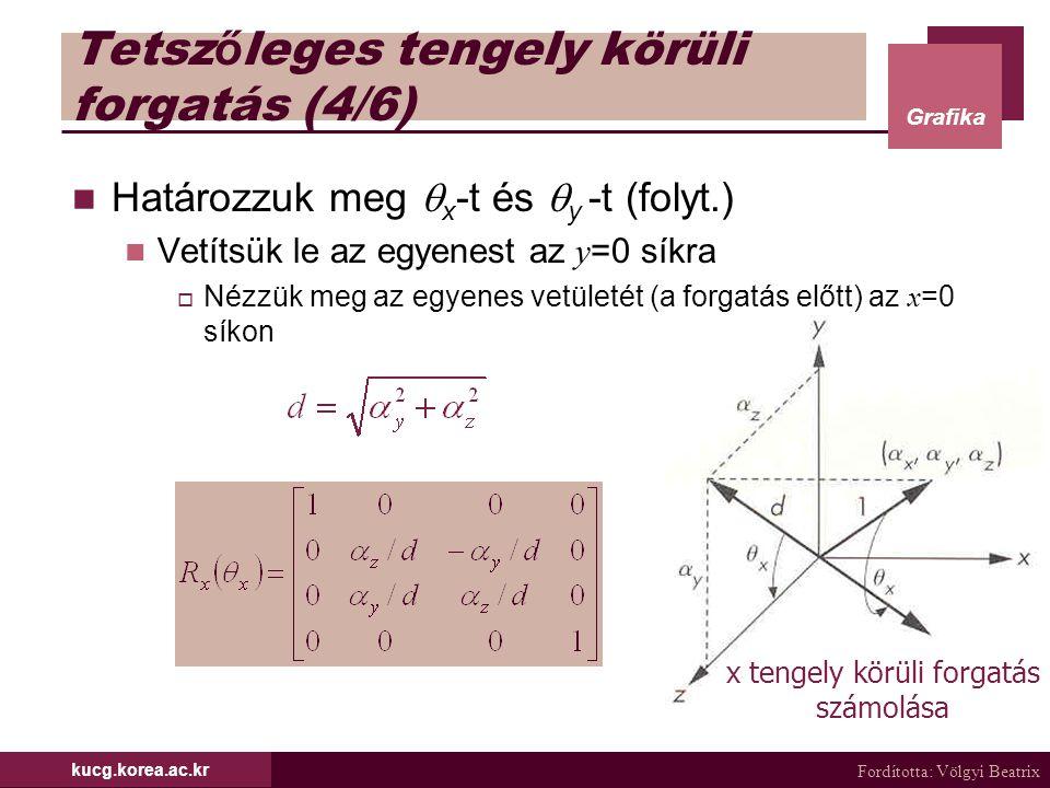 Fordította: Völgyi Beatrix Grafika kucg.korea.ac.kr Tetsz ő leges tengely körüli forgatás (4/6) Határozzuk meg  x -t és  y -t (folyt.) Vetítsük le a