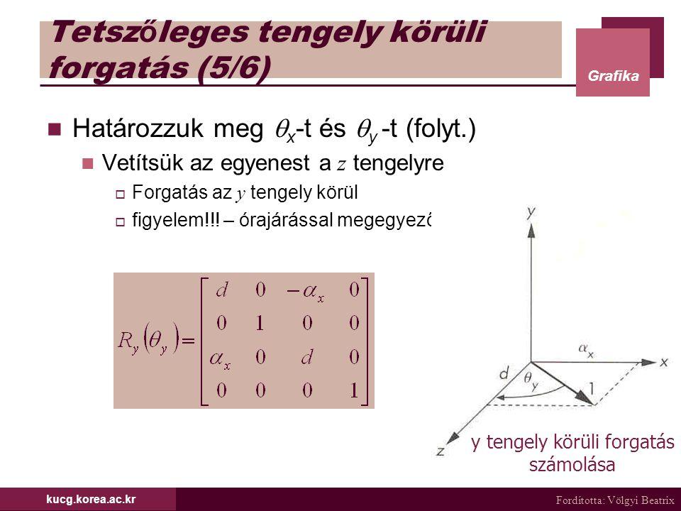 Fordította: Völgyi Beatrix Grafika kucg.korea.ac.kr Tetsz ő leges tengely körüli forgatás (5/6) Határozzuk meg  x -t és  y -t (folyt.) Vetítsük az e