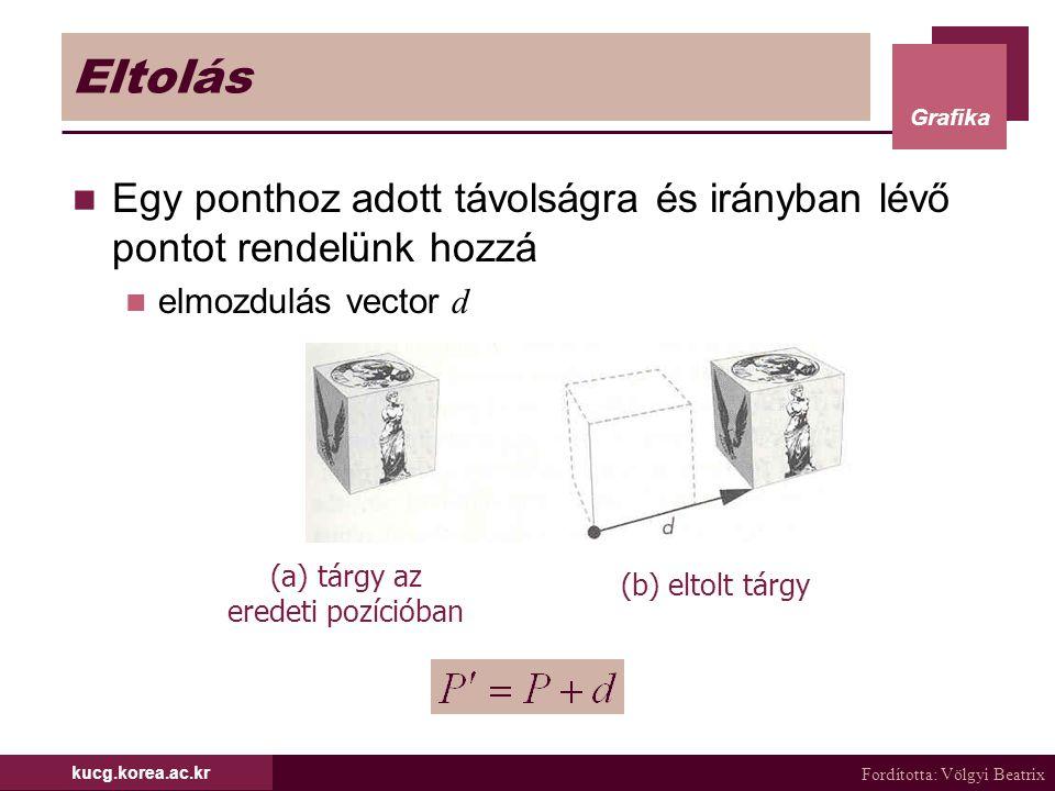 Fordította: Völgyi Beatrix Grafika kucg.korea.ac.kr Forgatás (2/2) A forgatás mátrixának inverze ?