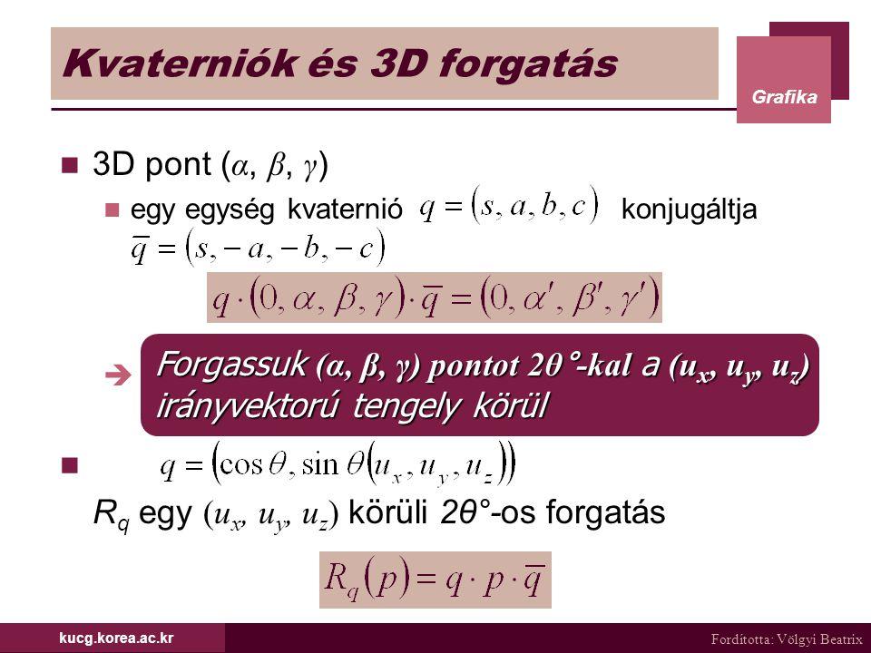 Fordította: Völgyi Beatrix Grafika kucg.korea.ac.kr Kvaterniók és 3D forgatás 3D pont ( α, β, γ ) egy egység kvaternió konjugáltja  R q egy (u x, u y