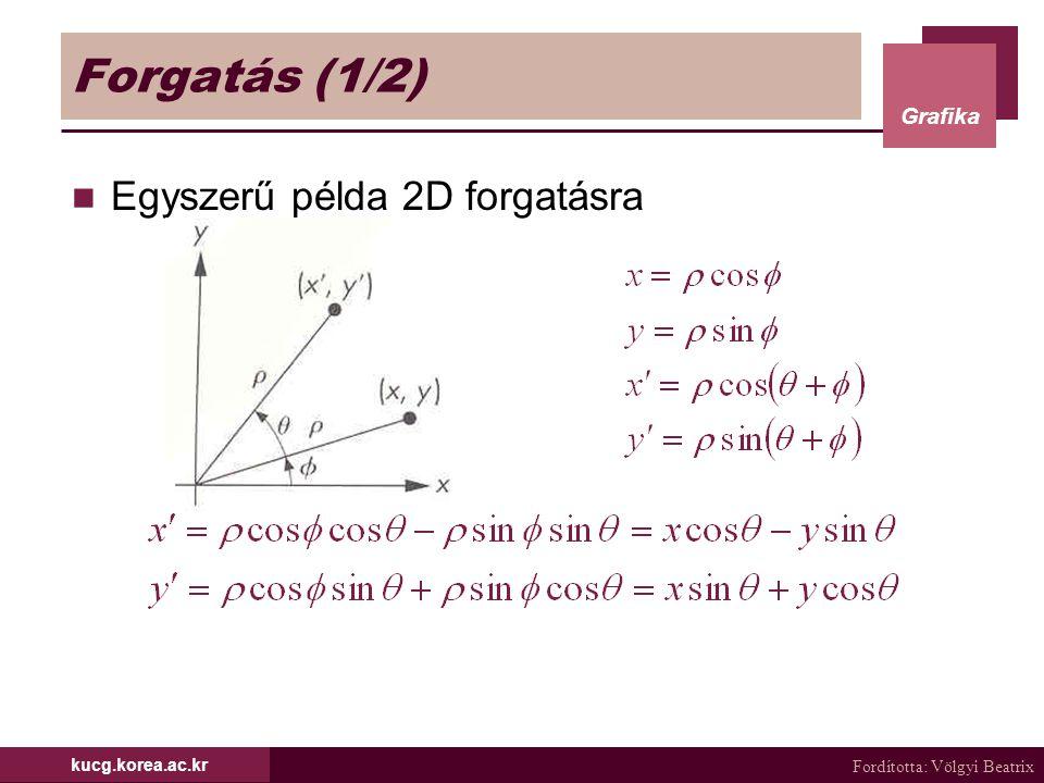 Fordította: Völgyi Beatrix Grafika kucg.korea.ac.kr Forgatás (1/2) Egyszerű példa 2D forgatásra