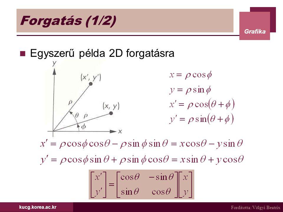 Fordította: Völgyi Beatrix Grafika kucg.korea.ac.kr Forgatás (2/2) Szükséges fixpont – a forgatás során a pont helyzete változatlan forgatás szöge – pozitív forgatás (jobb-sodrású rendszerben az óramutató irányával ellentétes) forgástengely 3D-ben – a forgatás során az egyenes képe önmaga (a) fix pont körüli forgatás(b) 3D forgatás