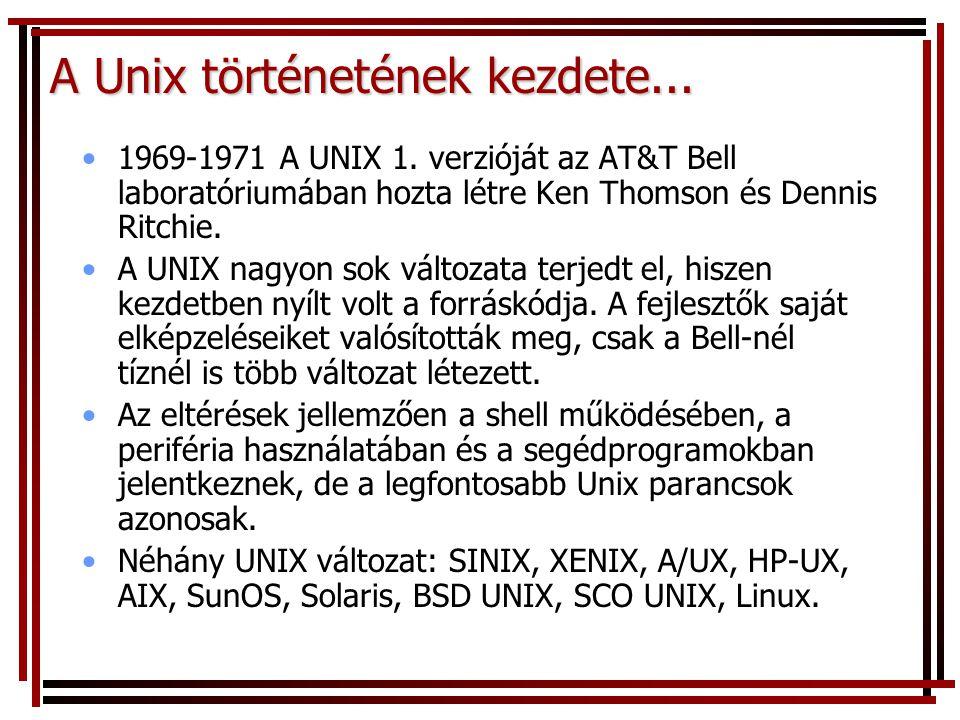 A Unix történetének kezdete... 1969-1971 A UNIX 1. verzióját az AT&T Bell laboratóriumában hozta létre Ken Thomson és Dennis Ritchie. A UNIX nagyon so