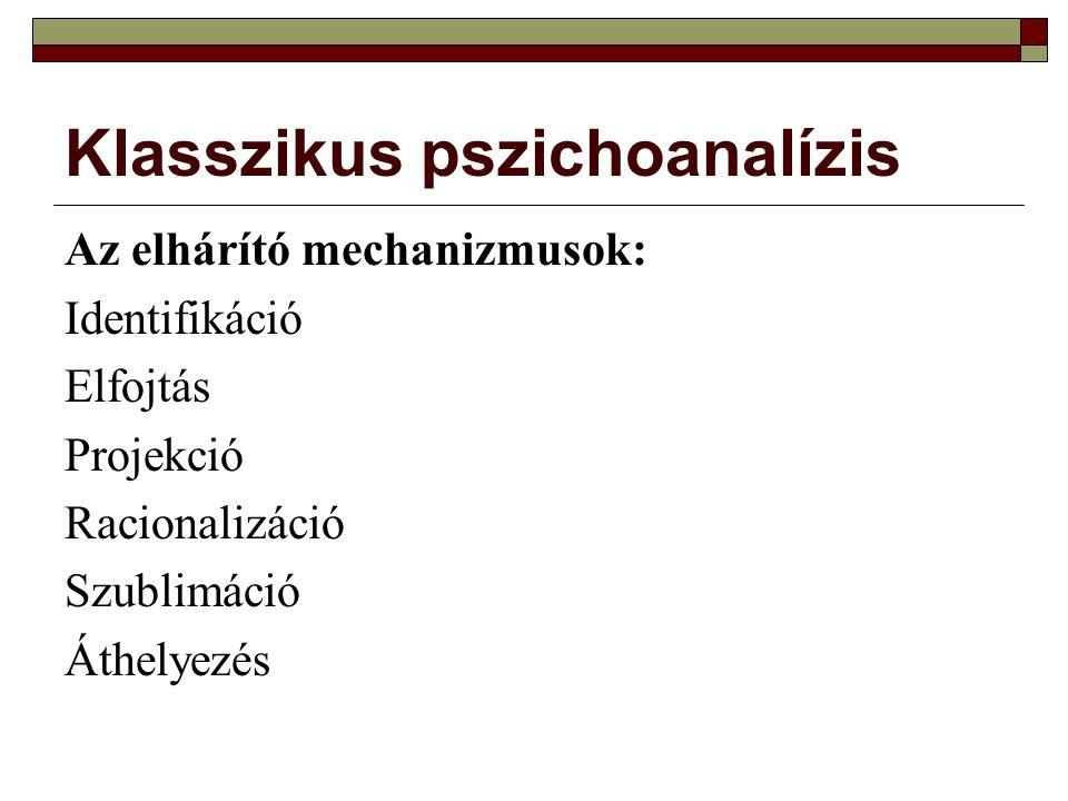 Klasszikus pszichoanalízis Az elhárító mechanizmusok: Identifikáció Elfojtás Projekció Racionalizáció Szublimáció Áthelyezés