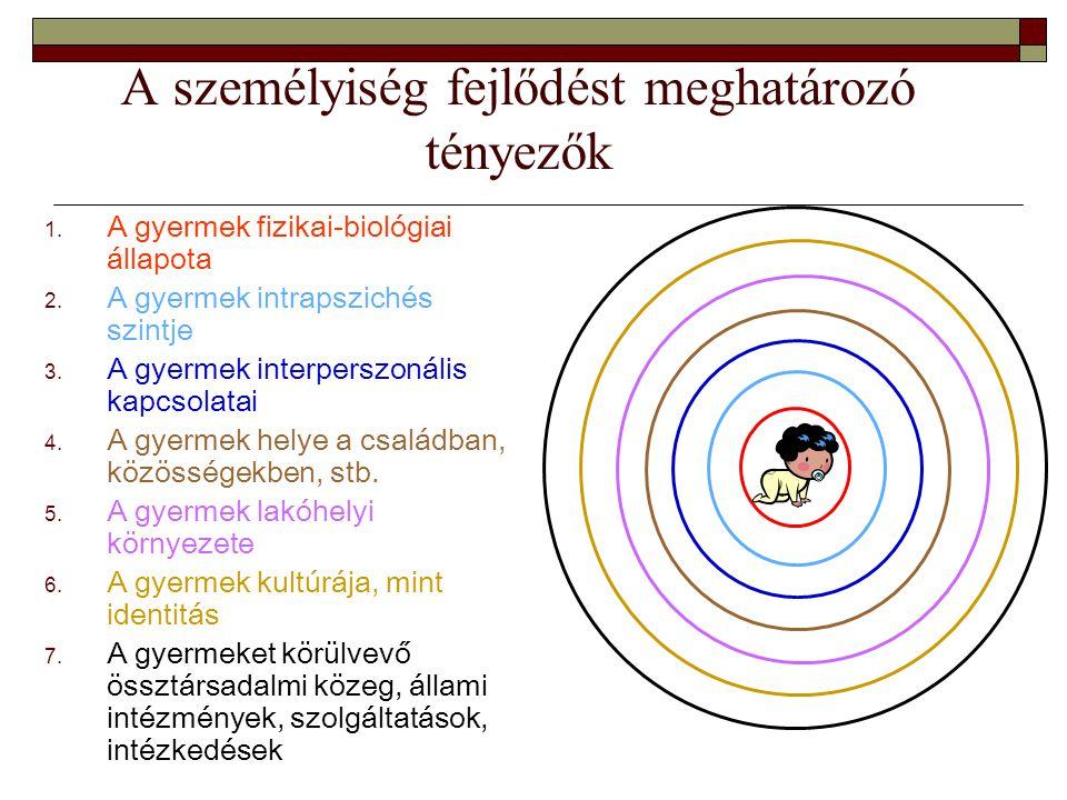 A személyiség fejlődést meghatározó tényezők 1. A gyermek fizikai-biológiai állapota 2. A gyermek intrapszichés szintje 3. A gyermek interperszonális