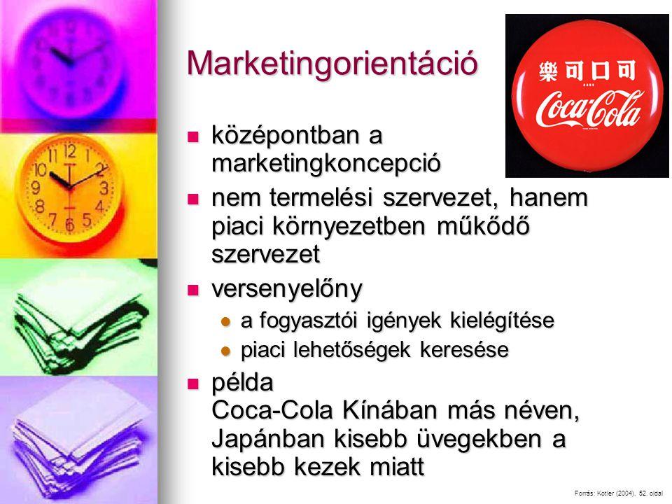 Marketingorientáció középontban a marketingkoncepció középontban a marketingkoncepció nem termelési szervezet, hanem piaci környezetben műkődő szervez