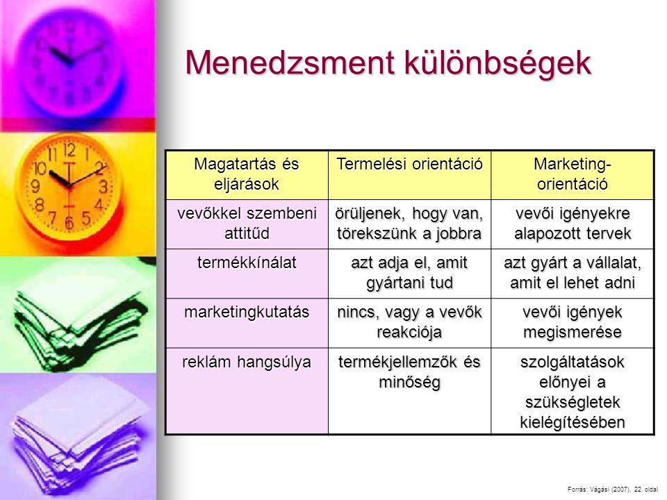 Menedzsment különbségek Forrás: Vágási (2007), 22. oldal Magatartás és eljárások Termelési orientáció Marketing- orientáció vevőkkel szembeni attitűd