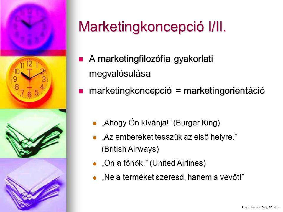 Marketingkoncepció I/II. A marketingfilozófia gyakorlati megvalósulása A marketingfilozófia gyakorlati megvalósulása marketingkoncepció = marketingori