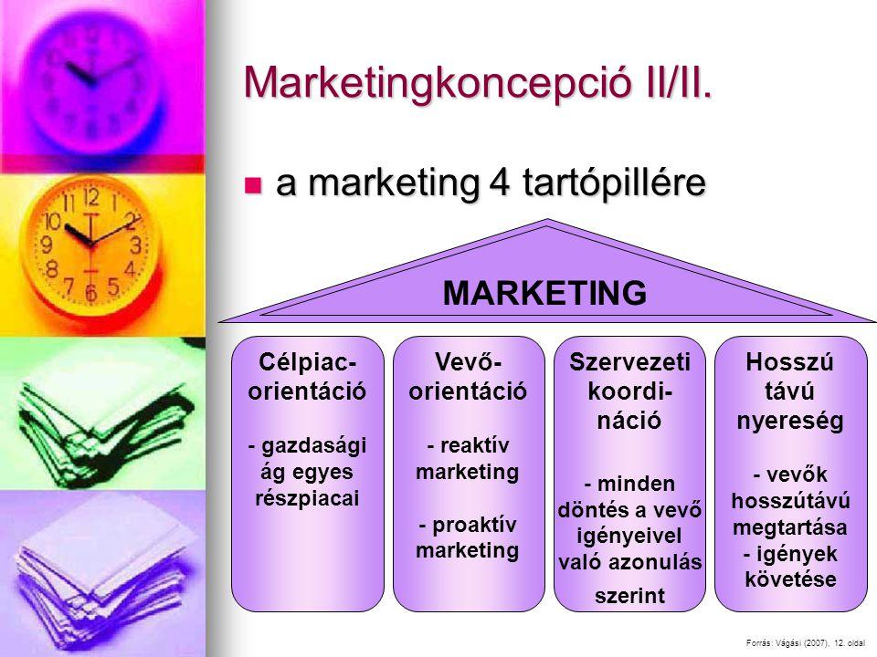 Marketingkoncepció II/II. a marketing 4 tartópillére a marketing 4 tartópillére Forrás: Vágási (2007), 12. oldal Célpiac- orientáció - gazdasági ág eg