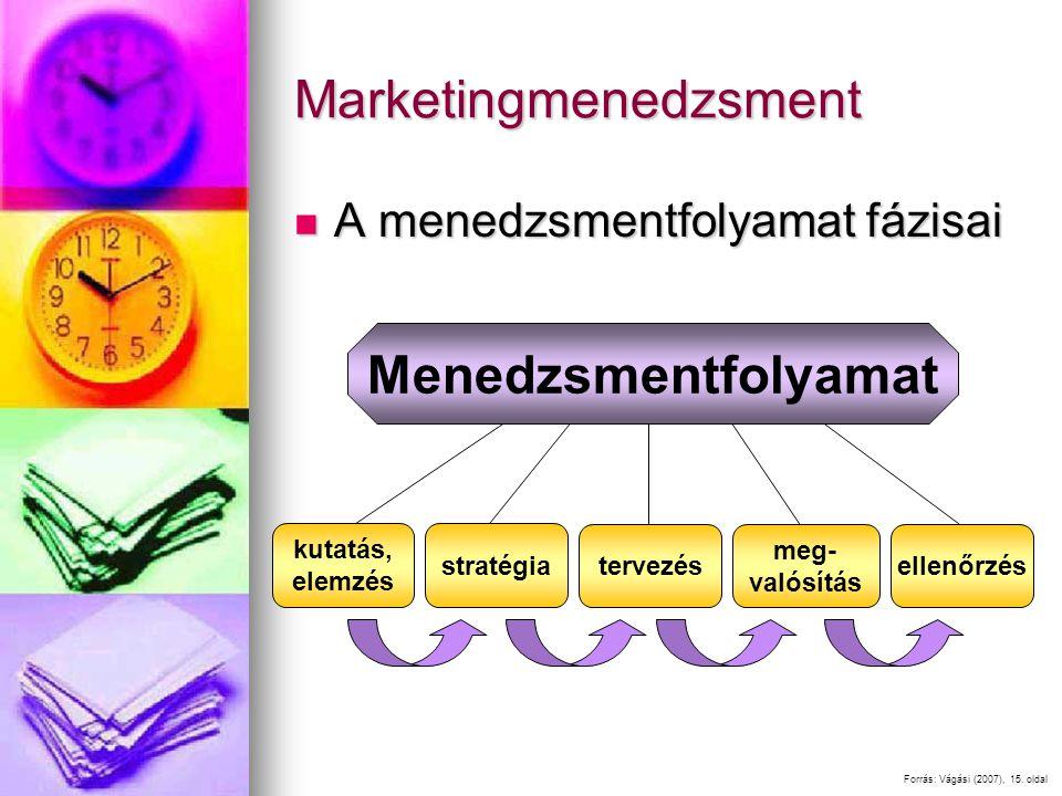 Marketingmenedzsment A menedzsmentfolyamat fázisai A menedzsmentfolyamat fázisai Forrás: Vágási (2007), 15. oldal kutatás, elemzés stratégia tervezés