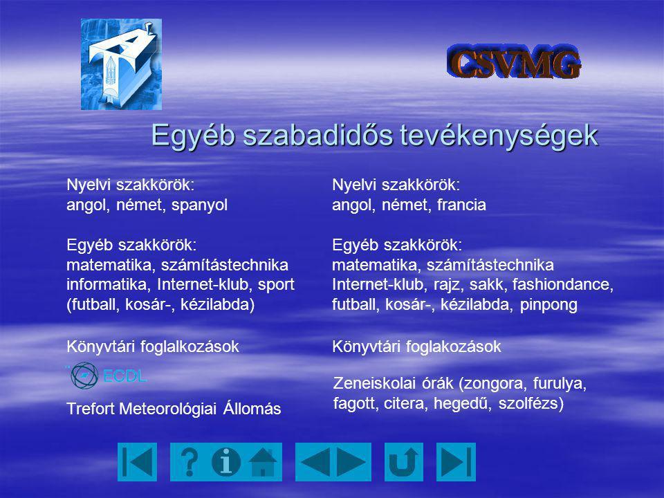 Egyéb szabadidős tevékenységek Nyelvi szakkörök:Nyelvi szakkörök: angol, német, spanyolangol, német, franciaEgyéb szakkörök: matematika, számítástechn