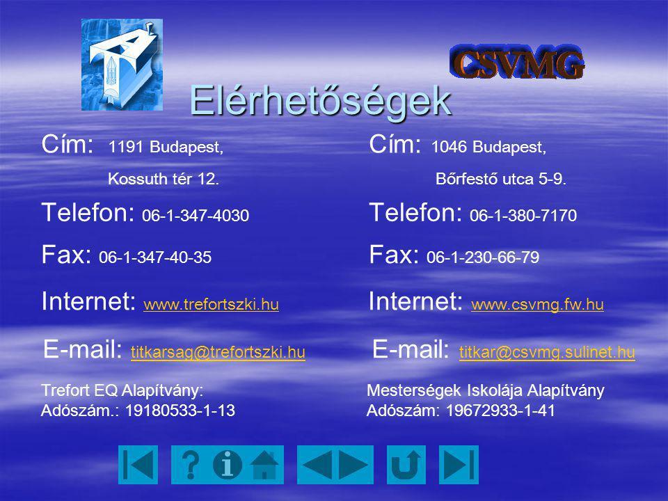 Elérhetőségek Fax: 06-1-347-40-35 Fax: 06-1-230-66-79 Internet: www.trefortszki.hu Internet: www.csvmg.fw.hu www.trefortszki.hu www.csvmg.fw.hu Telefo