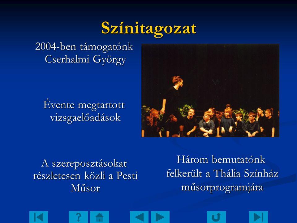 Színitagozat 2004-ben támogatónk Cserhalmi György 2004-ben támogatónk Cserhalmi György Évente megtartott vizsgaelőadások Évente megtartott vizsgaelőad