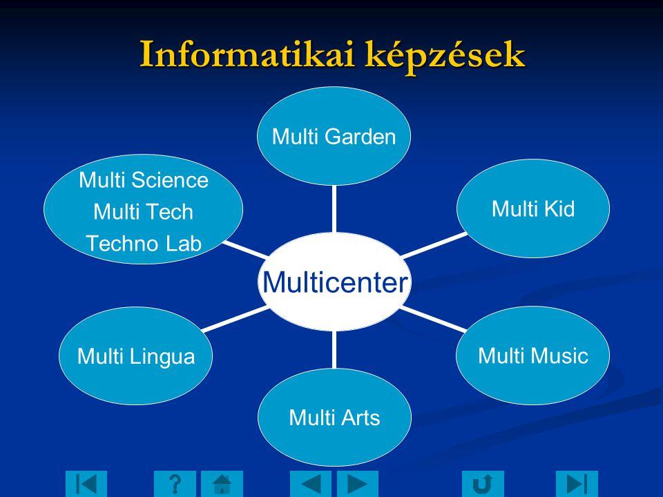 Informatikai képzések Multicenter Multi GardenMulti KidMulti MusicMulti ArtsMulti Lingua Multi Science Multi Tech Techno Lab