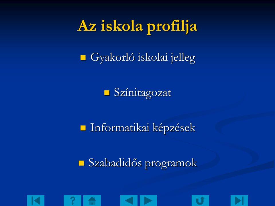 Az iskola profilja Gyakorló iskolai jelleg Gyakorló iskolai jelleg Színitagozat Színitagozat Informatikai képzések Informatikai képzések Szabadidős pr