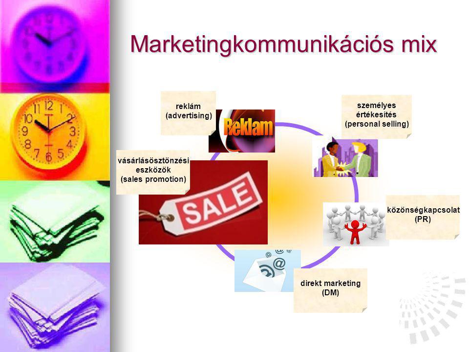 Marketingkommunikációs mix reklám (advertising) vásárlásösztönzési eszközök (sales promotion) direkt marketing (DM) személyes értékesítés (personal se