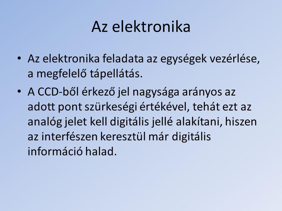 Az elektronika Az elektronika feladata az egységek vezérlése, a megfelelő tápellátás. A CCD-ből érkező jel nagysága arányos az adott pont szürkeségi é