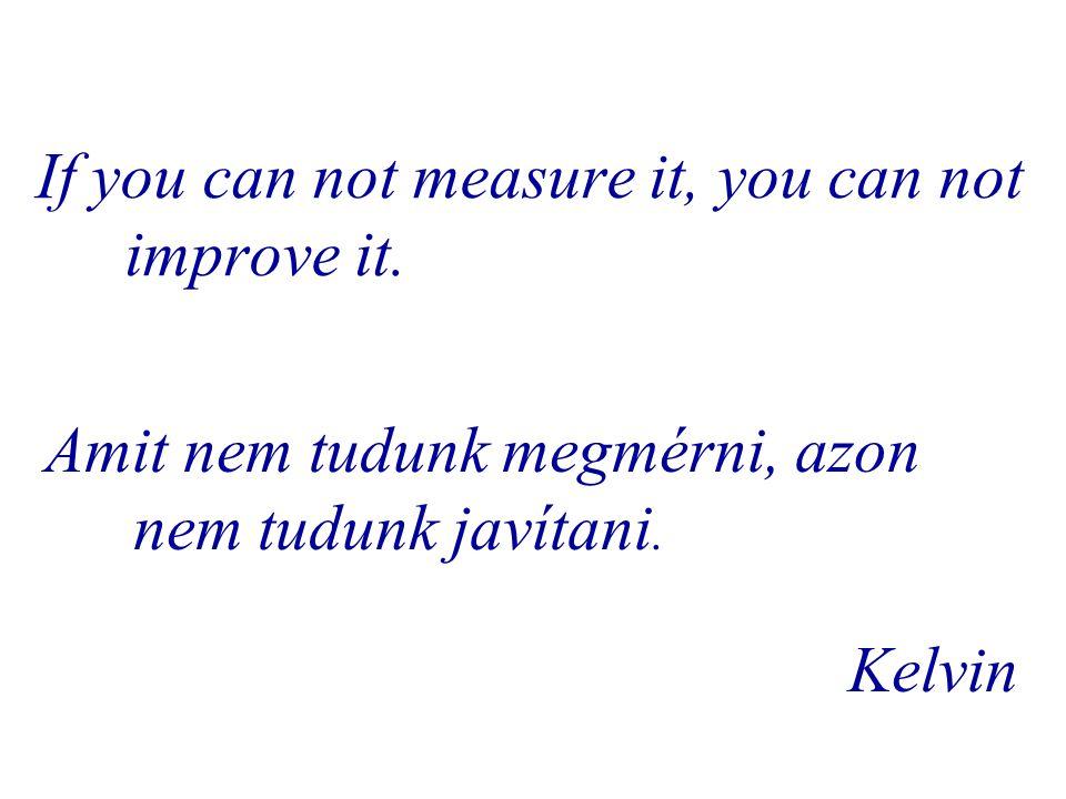 Misura ciò che è misurabile, e rendi misurabile ciò che non lo è.