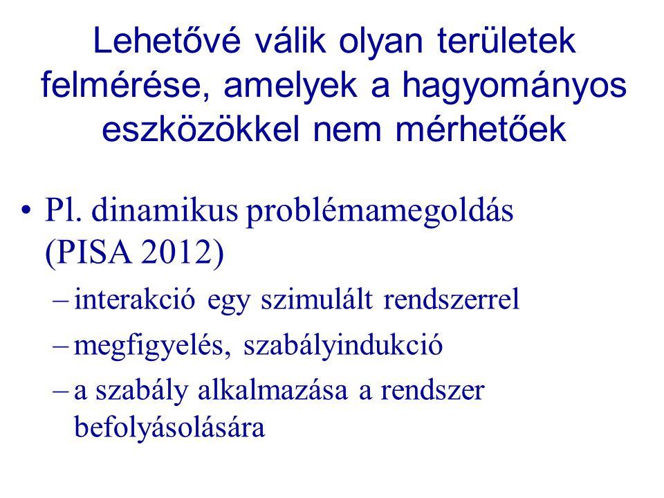 Lehetővé válik olyan területek felmérése, amelyek a hagyományos eszközökkel nem mérhetőek Pl.