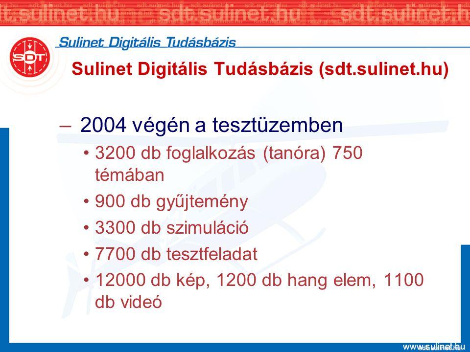www.sulinet.hu – 2004 végén a tesztüzemben 3200 db foglalkozás (tanóra) 750 témában 900 db gyűjtemény 3300 db szimuláció 7700 db tesztfeladat 12000 db