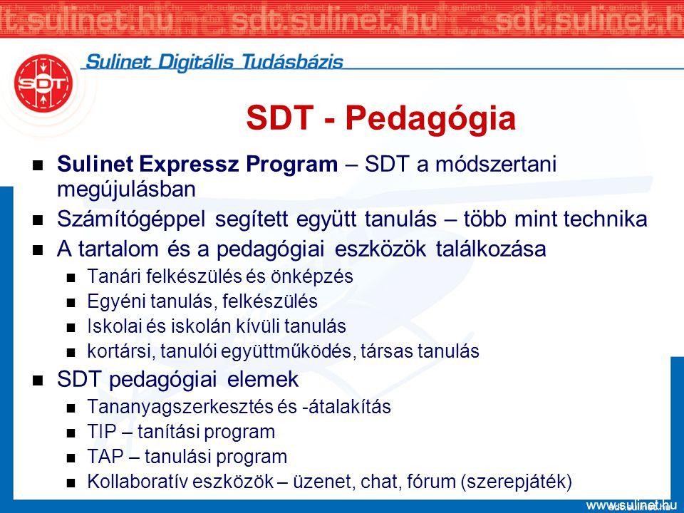 Tanári lehetőségek SDT tananyag offline lejátszása SDT tananyag átszerkesztése Új SDT kompatibilis tananyag készítése Kollaboratív eszközök a tanórán, szakkörön, projektmunka során SDT tananyagelem (kép, animáció stb.) felhasználása Tananyagkészítés munkacsoportban