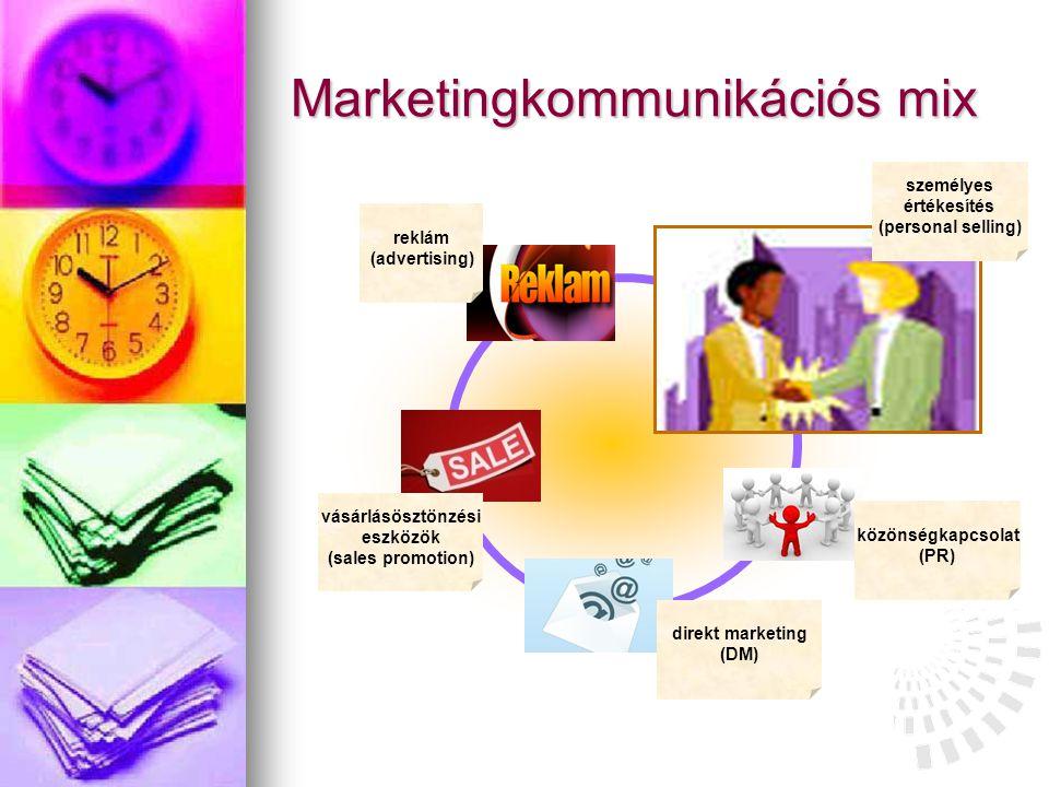 Marketingkommunikációs mix reklám (advertising) vásárlásösztönzési eszközök (sales promotion) direkt marketing (DM) személyes értékesítés (personal selling) közönségkapcsolat (PR)