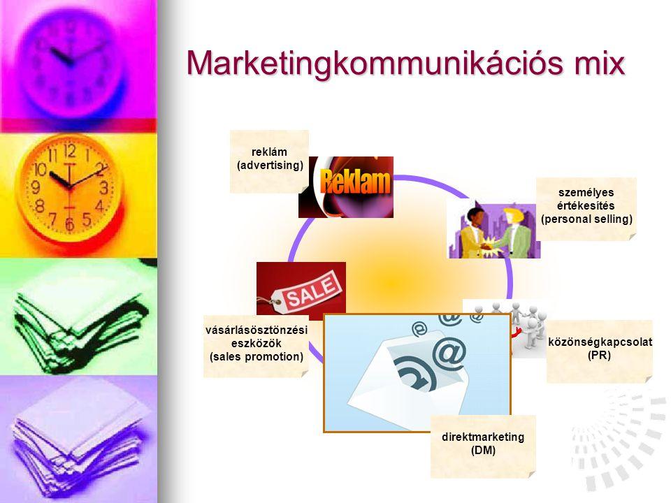 Direktmarketing interaktív marketingmódszer, ami az egyéni fogyasztóra koncentrál interaktív marketingmódszer, ami az egyéni fogyasztóra koncentrál célja: a mérhető, közvetlen válasz vagy vásárlás vagy mindkettő kiváltása a fogyasztóból célja: a mérhető, közvetlen válasz vagy vásárlás vagy mindkettő kiváltása a fogyasztóból kezdetben csomagküldő áruházak (XIX.