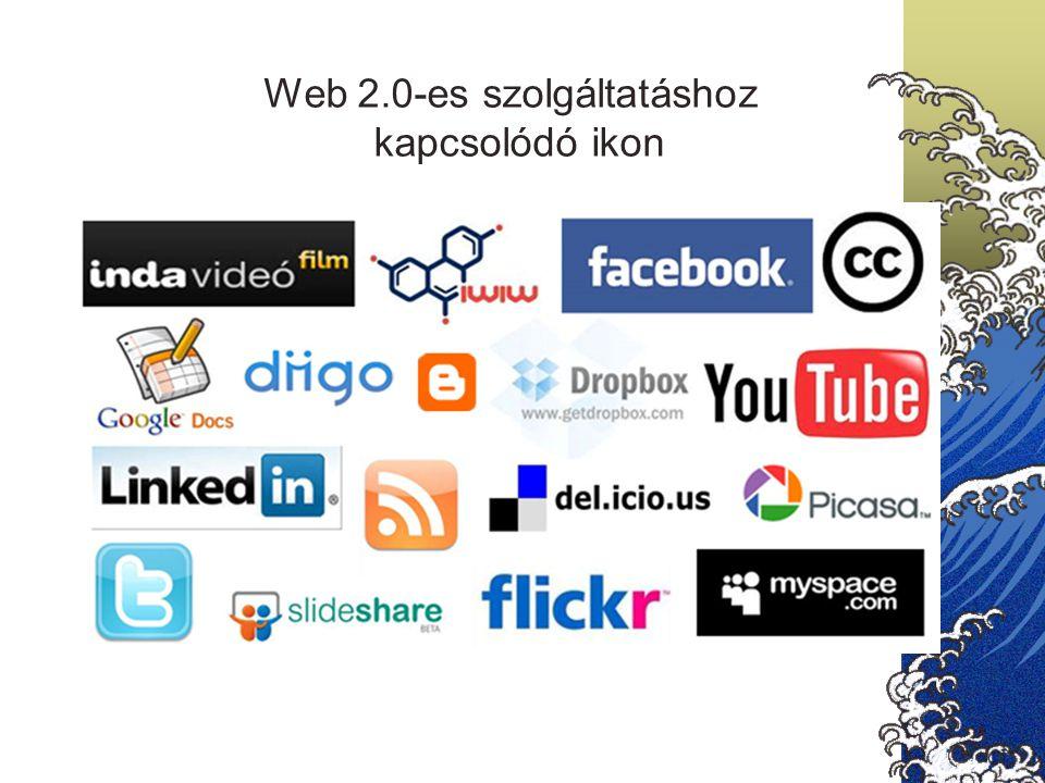 Web 2.0-es szolgáltatáshoz kapcsolódó ikon