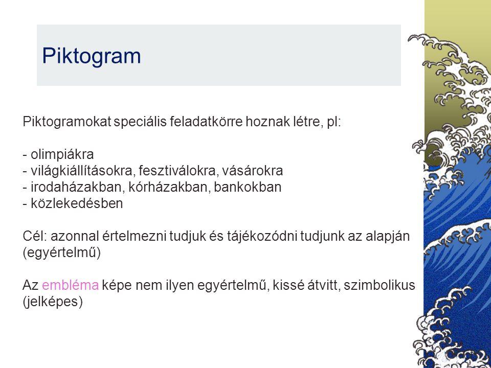 Piktogram Piktogramokat speciális feladatkörre hoznak létre, pl: - olimpiákra - világkiállításokra, fesztiválokra, vásárokra - irodaházakban, kórházak