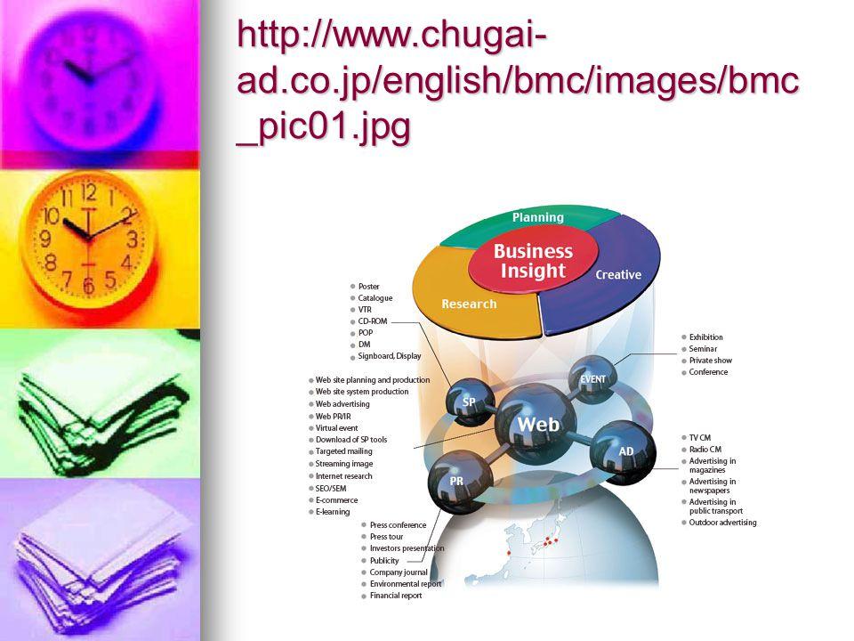 http://www.richardson- associates.com/images/Integrated %20Brand.jpg