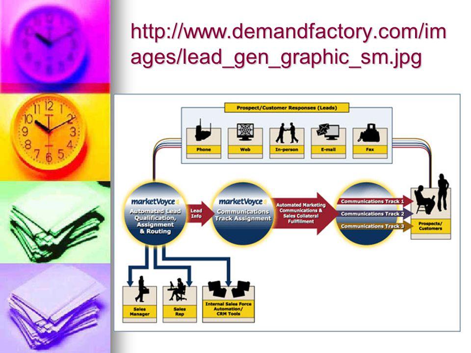http://www.demandfactory.com/im ages/lead_gen_graphic_sm.jpg