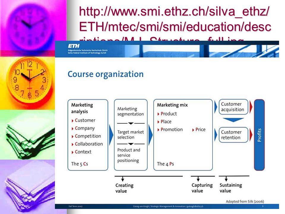 http://www.smi.ethz.ch/silva_ethz/ ETH/mtec/smi/smi/education/desc riptions/M-I_Structure_full.jpg