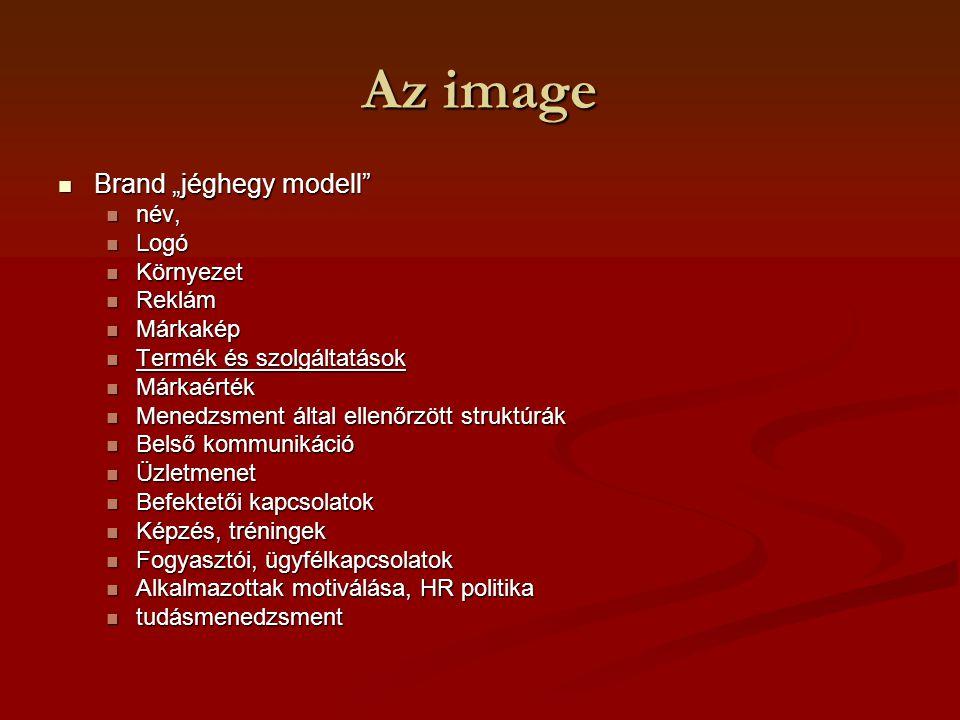 """Az image Brand """"jéghegy modell"""" Brand """"jéghegy modell"""" név, név, Logó Logó Környezet Környezet Reklám Reklám Márkakép Márkakép Termék és szolgáltatáso"""
