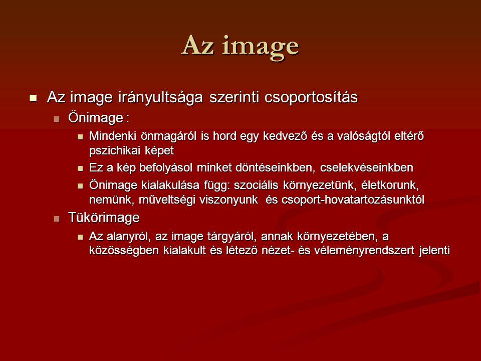 Az image Az image irányultsága szerinti csoportosítás Az image irányultsága szerinti csoportosítás Önimage : Önimage : Mindenki önmagáról is hord egy