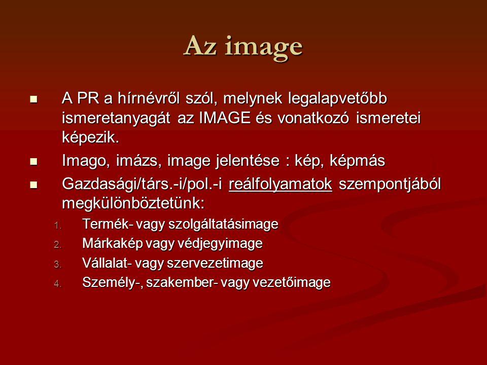 Az image Személy-/szakember-/vezetőimage Személy-/szakember-/vezetőimage Szervezet vezetőinek személyes aktivitásai, ezek stílusa, intenzitása, gyakorisága Szervezet vezetőinek személyes aktivitásai, ezek stílusa, intenzitása, gyakorisága Az image történetisége szerinti csoportosítás: Az image történetisége szerinti csoportosítás: Meglévő (current) image: az adott időpontba létező vagy azt megelőzően kialakult tudati képek és azok különböző összetevőinek összessége Meglévő (current) image: az adott időpontba létező vagy azt megelőzően kialakult tudati képek és azok különböző összetevőinek összessége Kívánatos (wish) image: a jövőt, a változás irányát, célját jelenti Kívánatos (wish) image: a jövőt, a változás irányát, célját jelenti