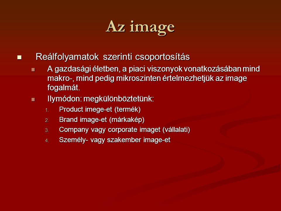 Az image Termékimage Termékimage A termékimage összefonódik a brandimage-dzsel.